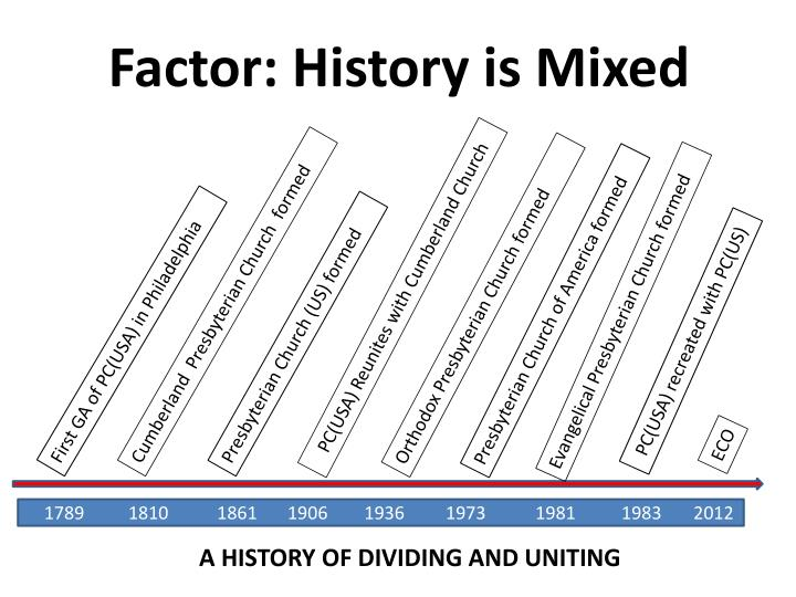 Factor: History is Mixed