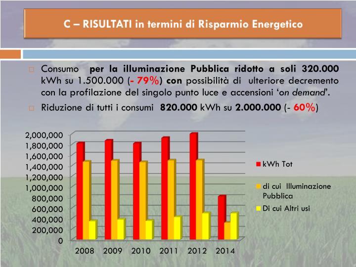 C – RISULTATI in termini di Risparmio Energetico
