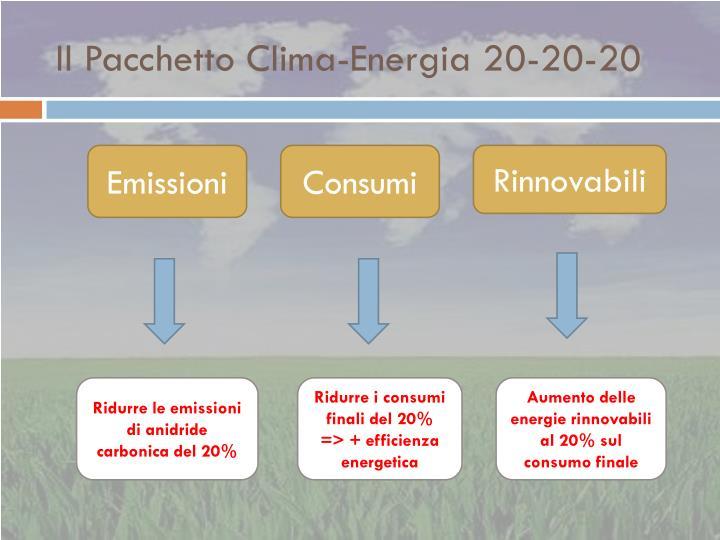Il Pacchetto Clima-Energia 20-20-20