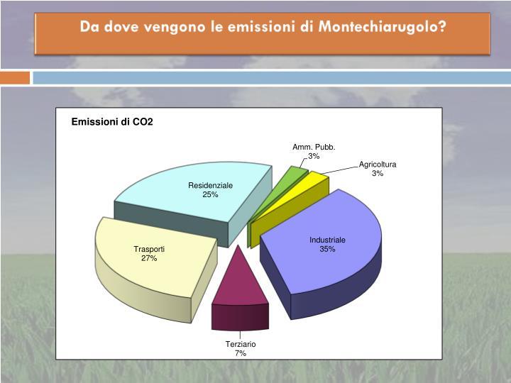Da dove vengono le emissioni di