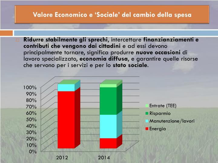 Valore Economico e 'Sociale' del cambio