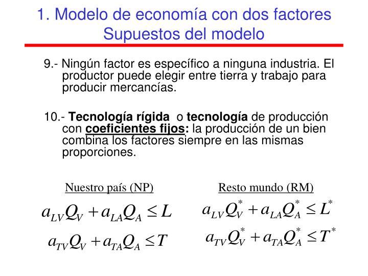 1. Modelo de economía con dos factores
