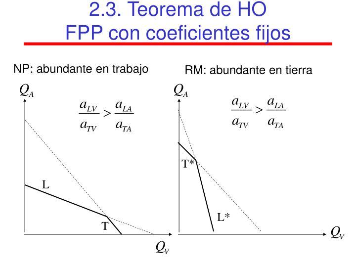 2.3. Teorema de HO