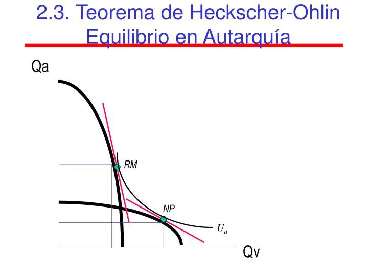 2.3. Teorema de Heckscher-Ohlin Equilibrio en Autarquía