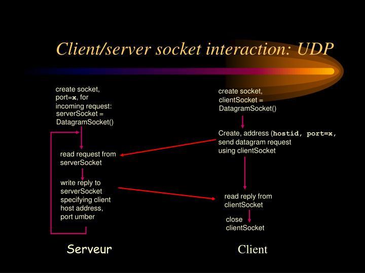 create socket,