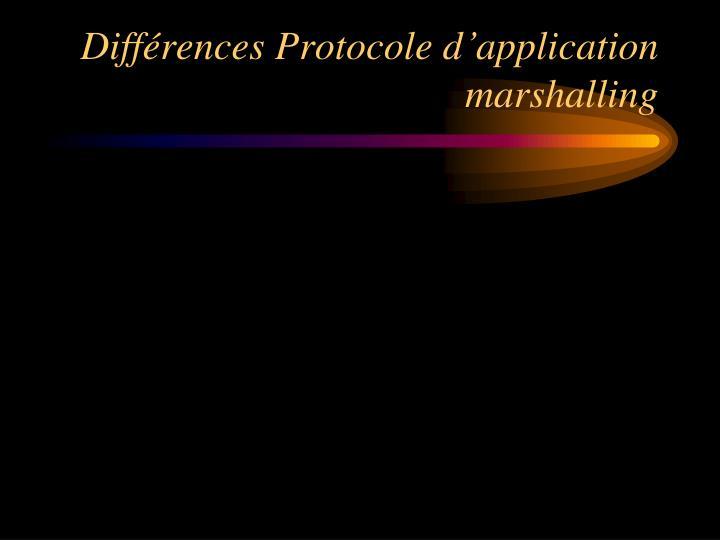 Différences Protocole d'application