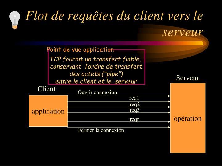 TCP fournit un transfert fiable,
