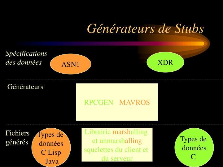 Générateurs de Stubs