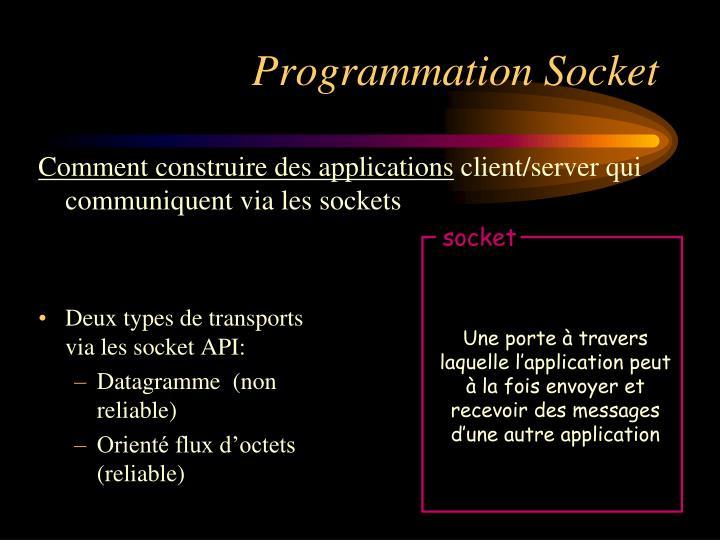 Une porte à travers laquelle l'application peut à la fois envoyer et recevoir des messages d'une autre application