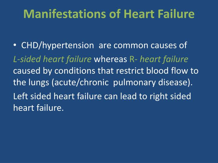 Manifestations of Heart Failure