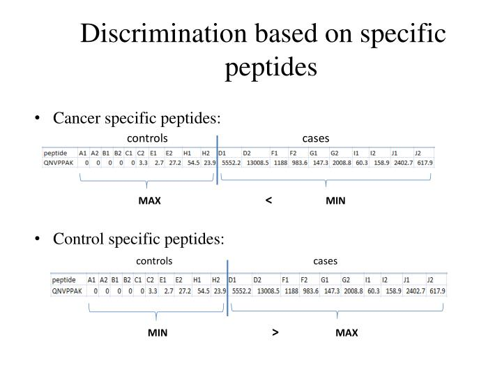 Discrimination based on specific peptides