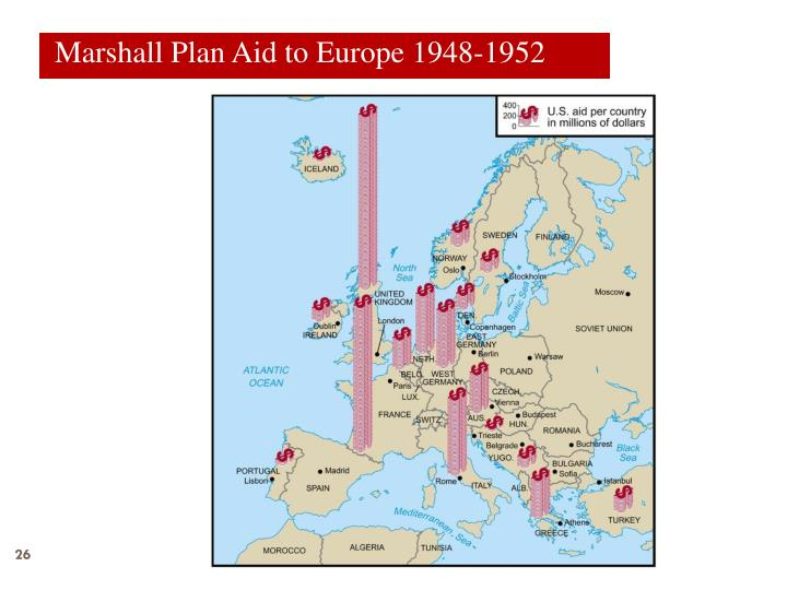 Marshall Plan Aid to Europe 1948-1952