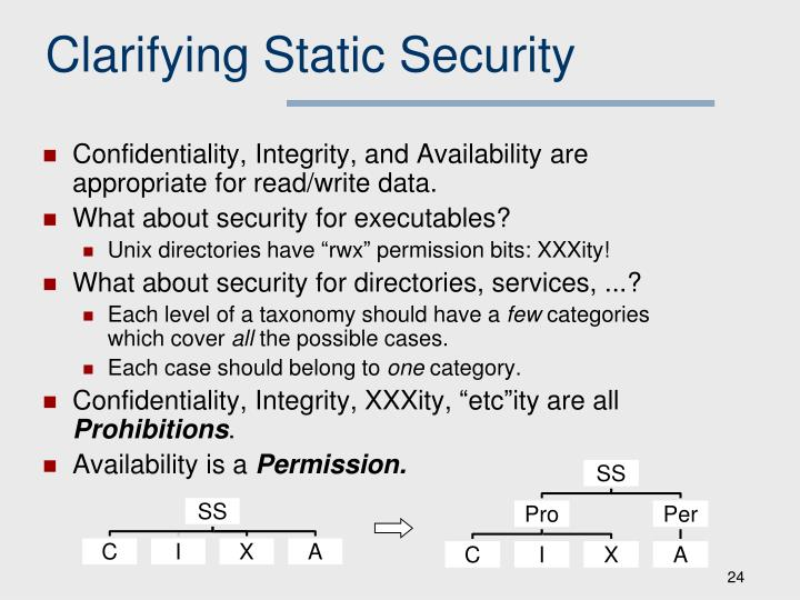 Clarifying Static Security