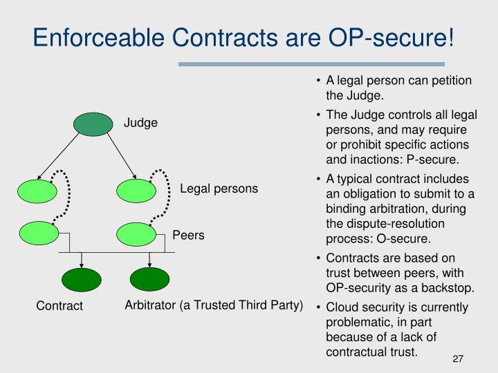 Enforceable Contracts are OP-secure!