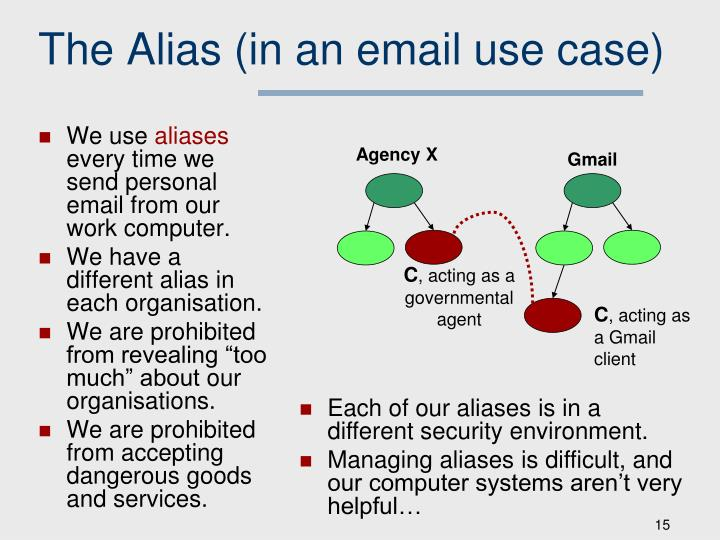 The Alias (in an email use case)