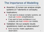the importance of modelling