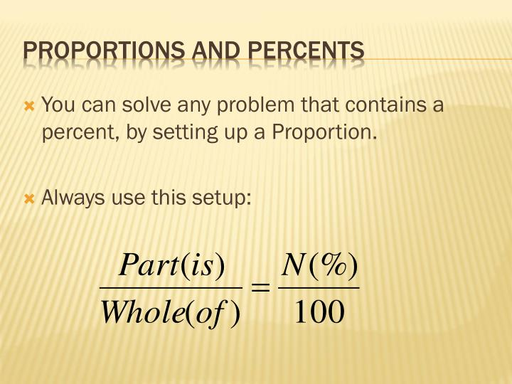 You can solve any problem that contains a percent, by setting up a Proportion.