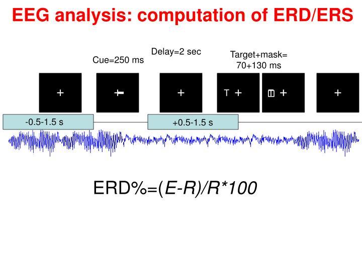 EEG analysis: