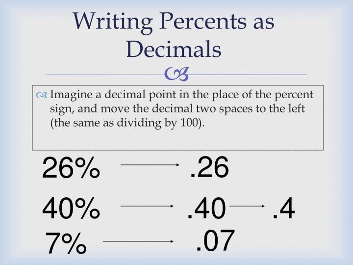 Writing Percents as Decimals
