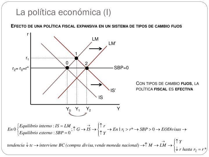 La política económica (I)