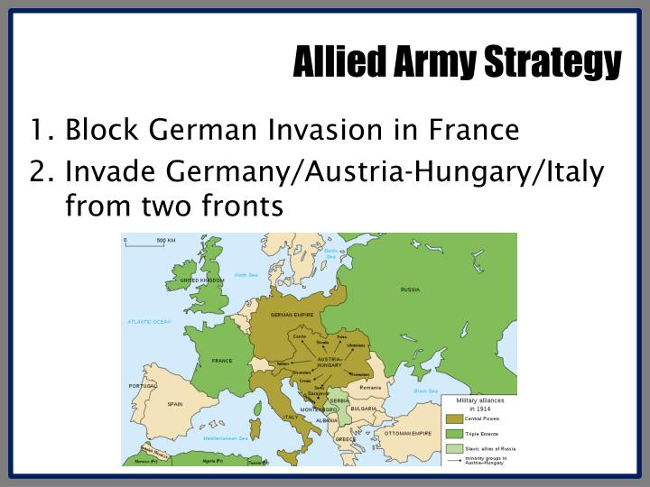 Allied Army Strategy