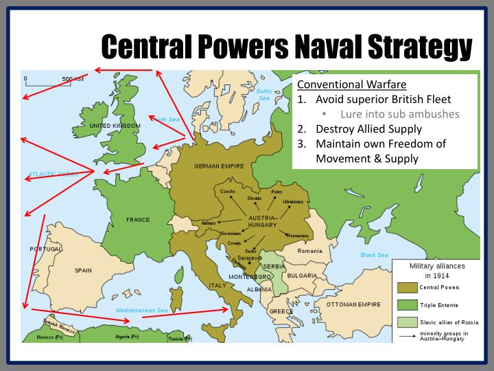 Central Powers Naval Strategy