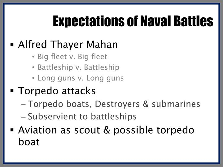 Expectations of Naval Battles