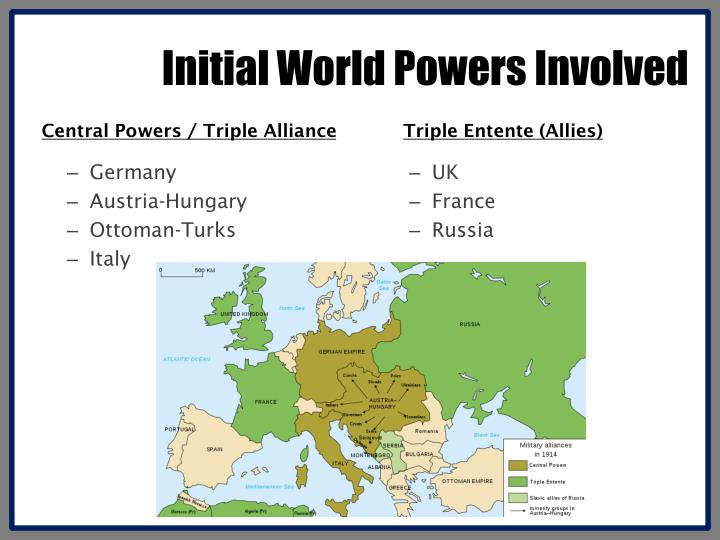 Initial World Powers Involved
