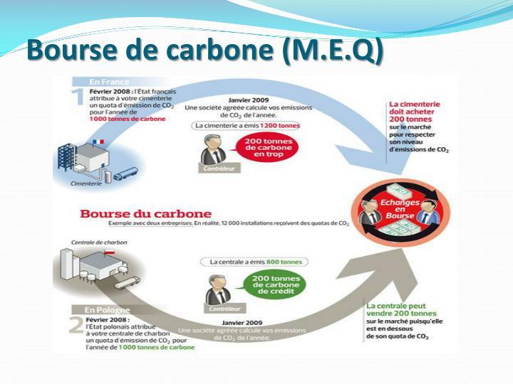 Bourse de carbone (M.E.Q)