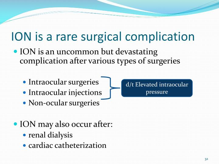 ION is a rare surgical complication