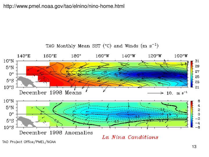 http://www.pmel.noaa.gov/tao/elnino/nino-home.html