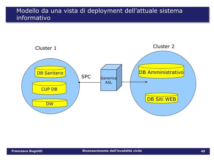 Modello da una vista di deployment dell'attuale sistema informativo