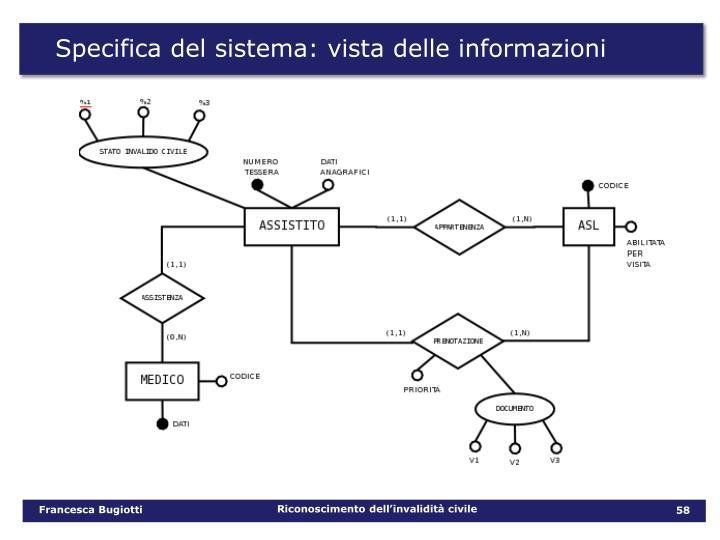 Specifica del sistema: vista delle informazioni