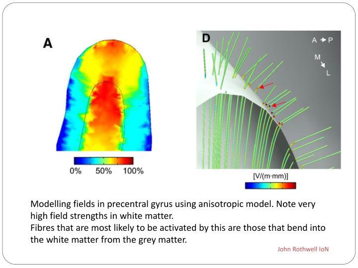 Modelling fields in