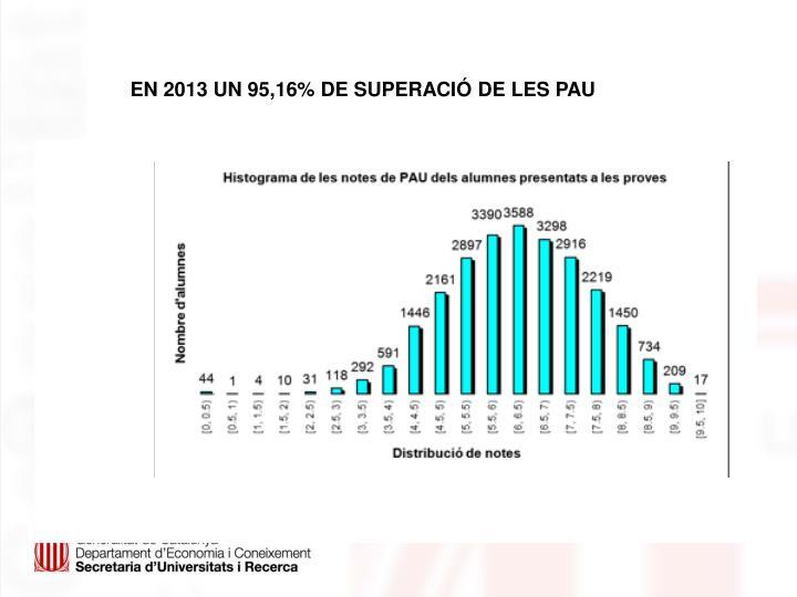 EN 2013 UN 95,16% DE SUPERACIÓ DE LES PAU