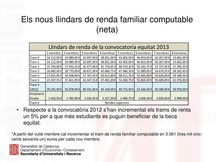 Els nous llindars de renda familiar computable (neta)