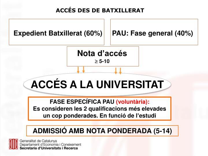 ACCÉS DES DE BATXILLERAT
