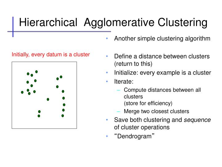 Another simple clustering algorithm