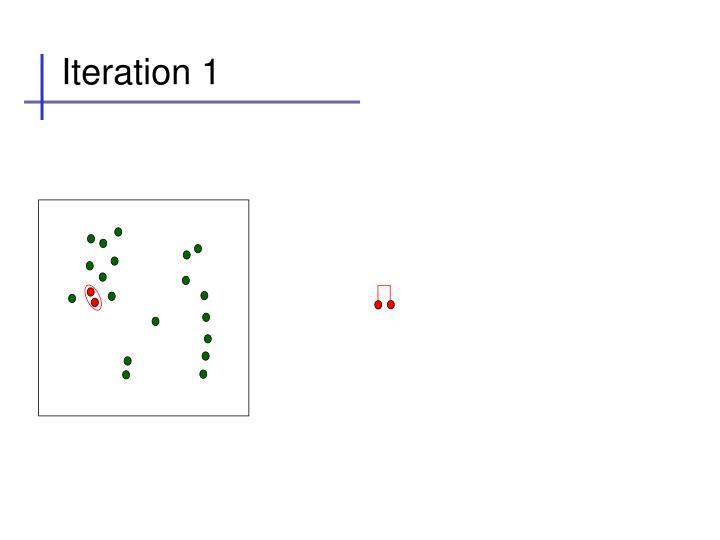 Iteration 1