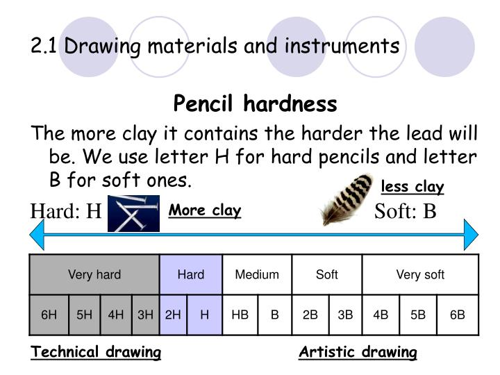 2.1 Drawing materials and instruments
