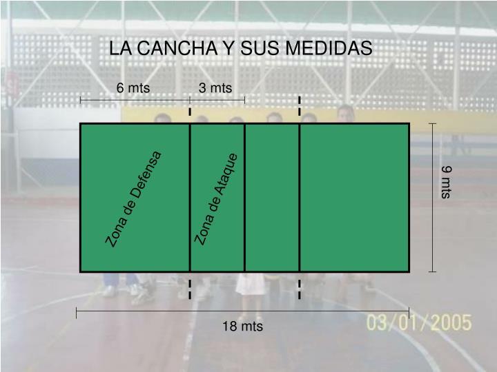LA CANCHA Y SUS MEDIDAS