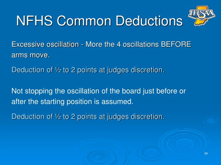 NFHS Common Deductions