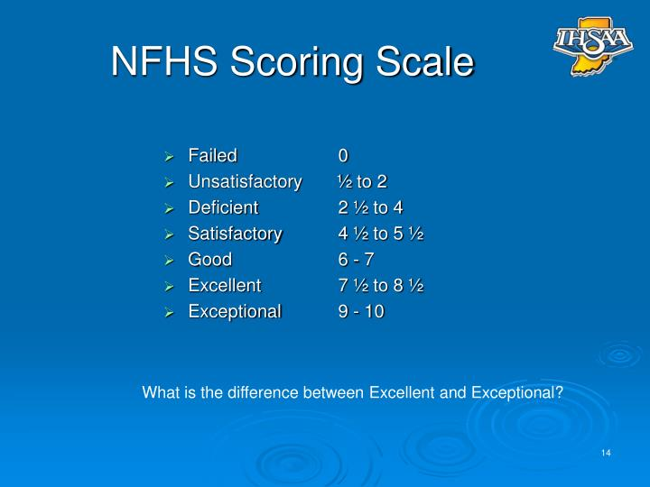 NFHS Scoring Scale