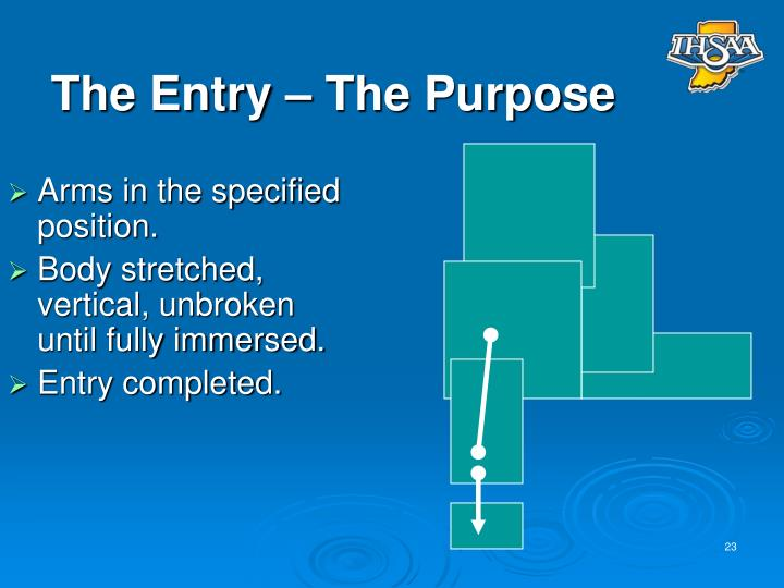 The Entry – The Purpose