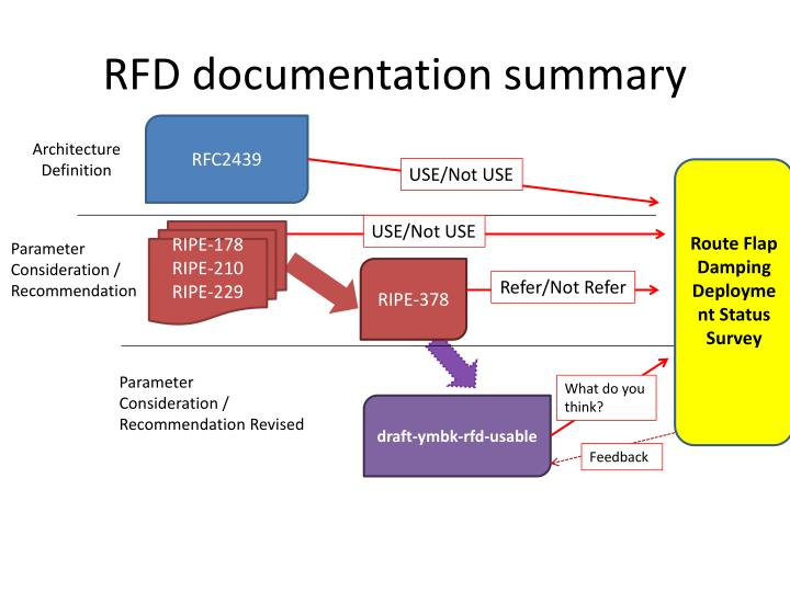 RFD documentation summary