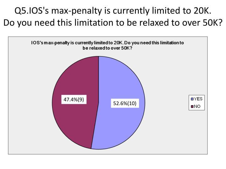 Q5.IOS's