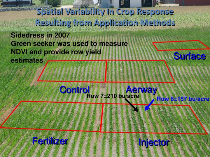 Spatial Variability In Crop Response