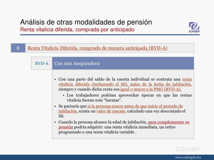 Renta Vitalicia Diferida, comprada de manera anticipada (RVD-A)