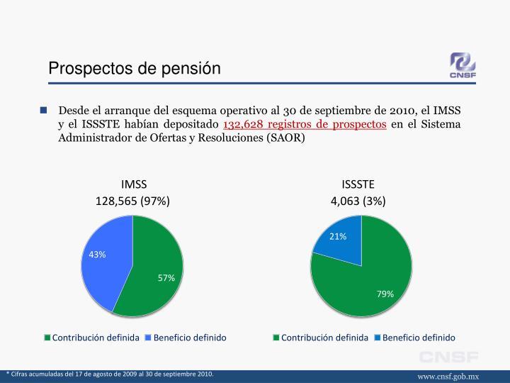 Prospectos de pensión