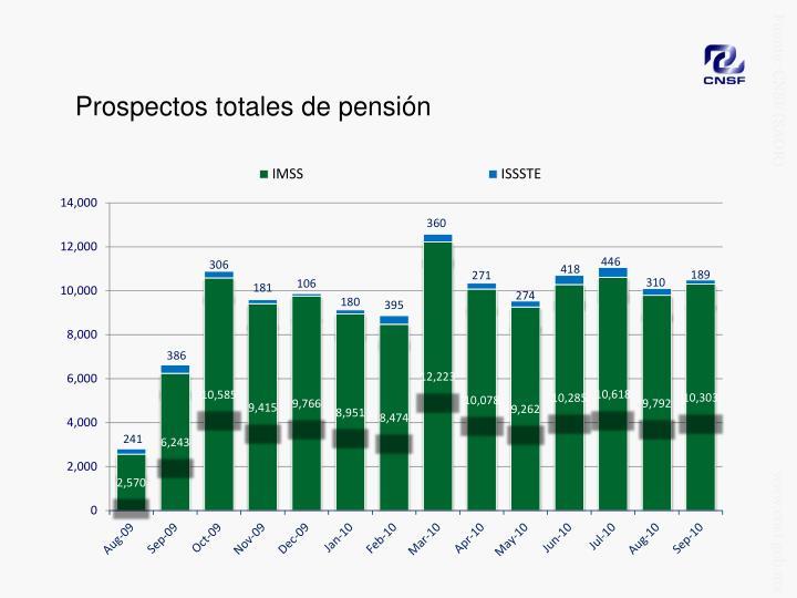Prospectos totales de pensión